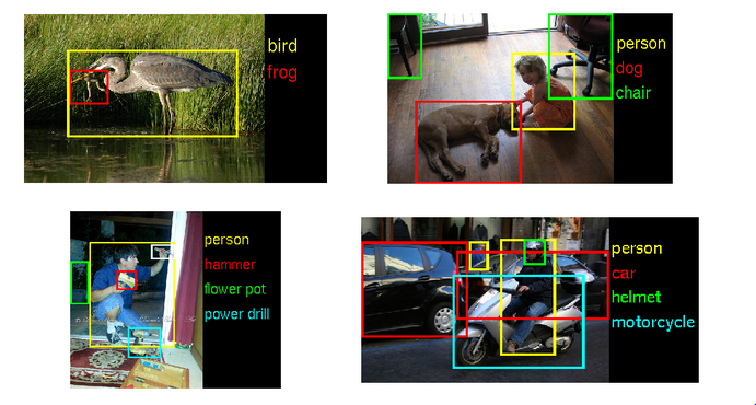 Recognising objects using Deep Learning technology powered by an NVIDIA GPU